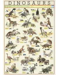 Puzzle Dinosaurios de 1000 piezas